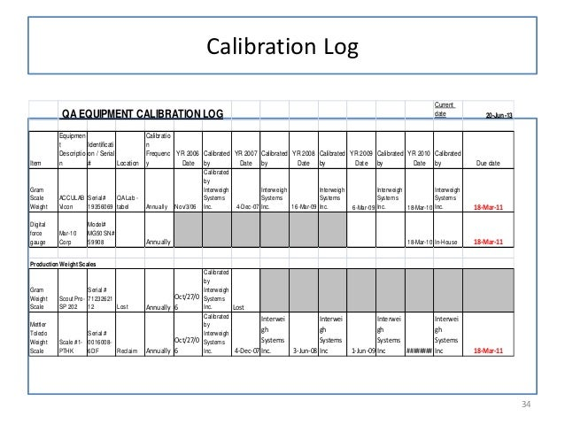 scale calibration log