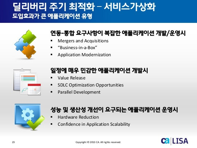 """23 Copyright © 2013 CA. All rights reserved. 연동-통합 요구사항이 복잡한 애플리케이션 개발/운영시  Mergers and Acquisitions  """"Business-in-a-Box..."""