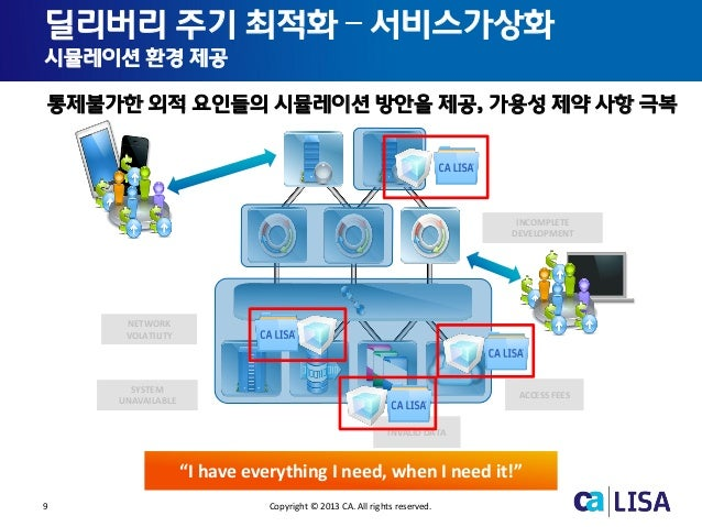 """9 Copyright © 2013 CA. All rights reserved. """"I have everything I need, when I need it!"""" 딜리버리 주기 최적화 – 서비스가상화 시뮬레이션 환경 제공 통..."""