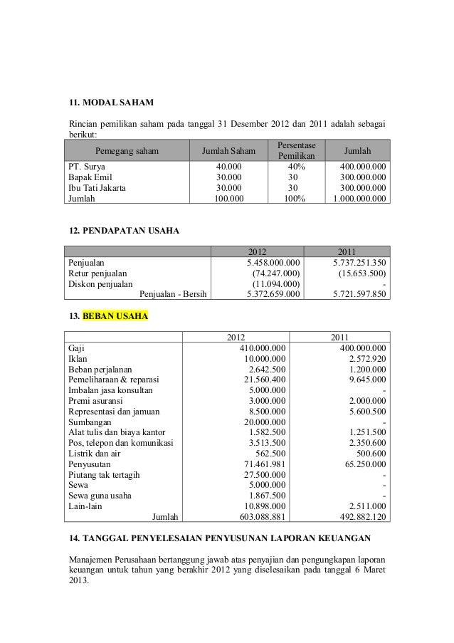 Jawaban modul 3 praktikum audit pt peta
