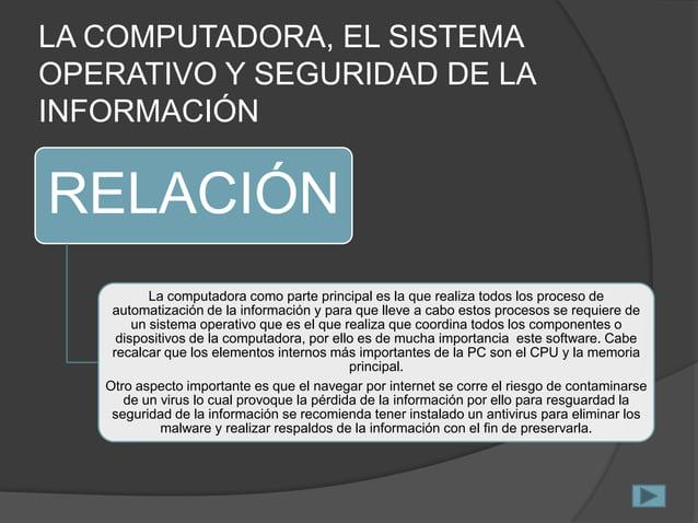 LA COMPUTADORA, EL SISTEMA OPERATIVO Y SEGURIDAD DE LA INFORMACIÓN  RELACIÓN La computadora como parte principal es la que...