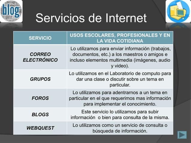 Servicios de Internet SERVICIO  USOS ESCOLARES, PROFESIONALES Y EN LA VIDA COTIDIANA  CORREO ELECTRÓNICO  Lo utilizamos pa...