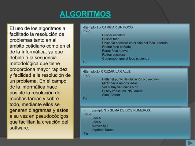 ALGORITMOS El uso de los algoritmos a facilitado la resolución de problemas tanto en al ámbito cotidiano como en el de la ...