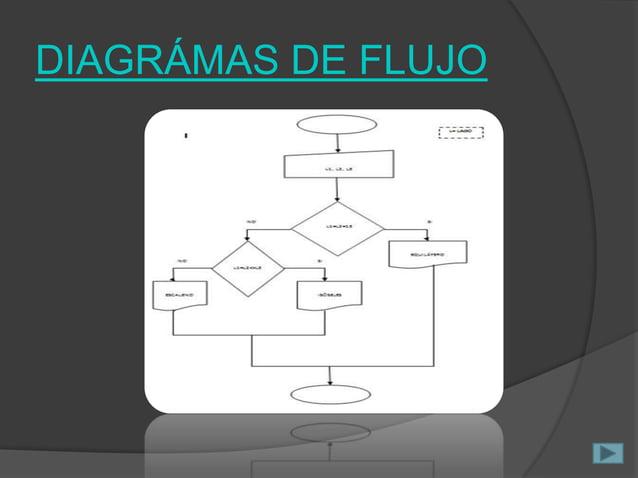 DIAGRÁMAS DE FLUJO