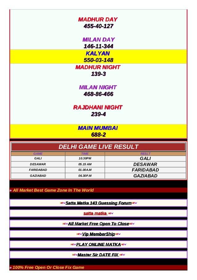 Call 08249434456 satta matka kalyan matka satta matka bazar