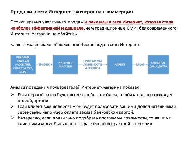 d7d719d5afd Презентация Call центр