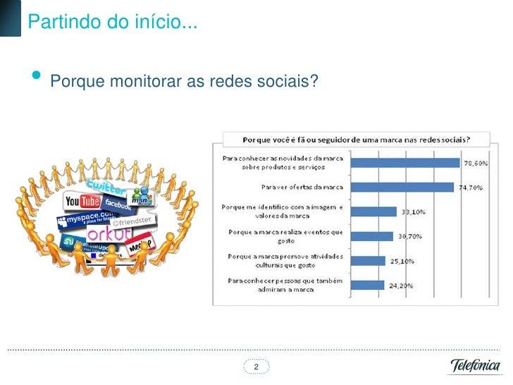 [Call2Social] Estrutura e terceirização do monitoramento Slide 2