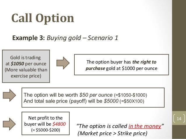 Optionspreis optionspramie