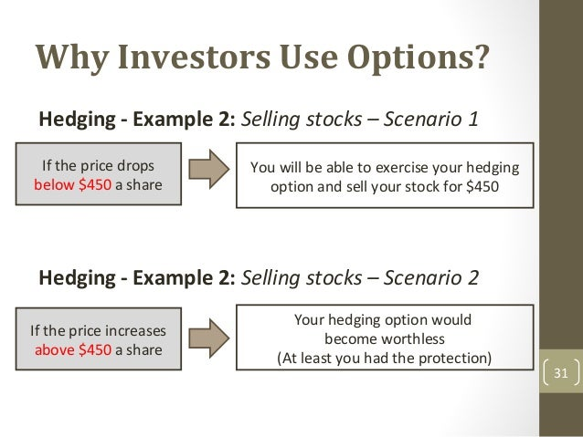 Hedging strategies with put options