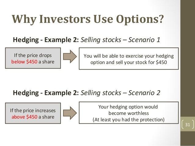 Hedging stock portfolio with options