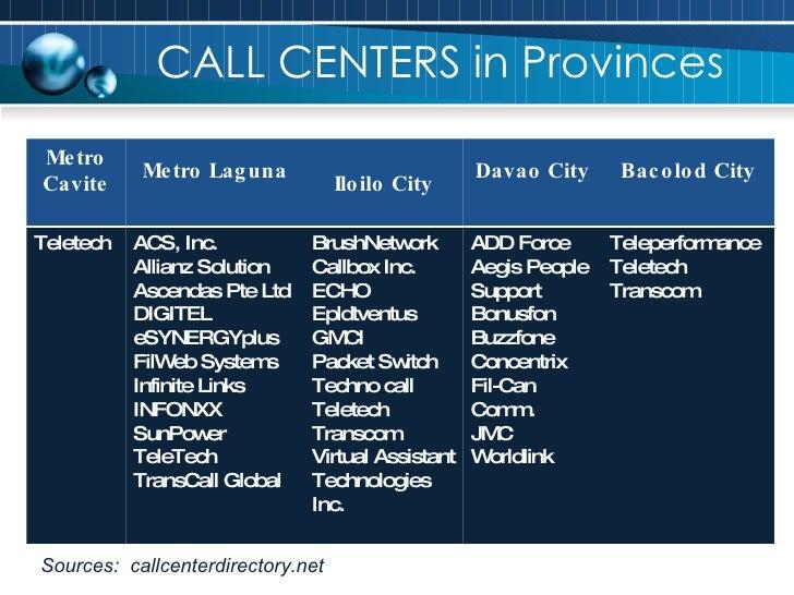CALL CENTERS in Provinces Sources:  callcenterdirectory.net Metro Cavite Metro Laguna Iloilo City Davao City Bacolod City ...