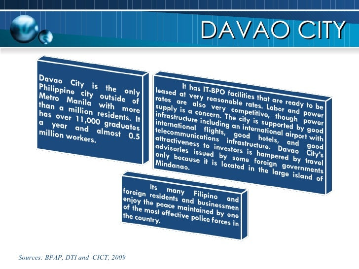 Davao City: More than a million people DAVAO CITY Sources: BPAP, DTI and  CICT, 2009
