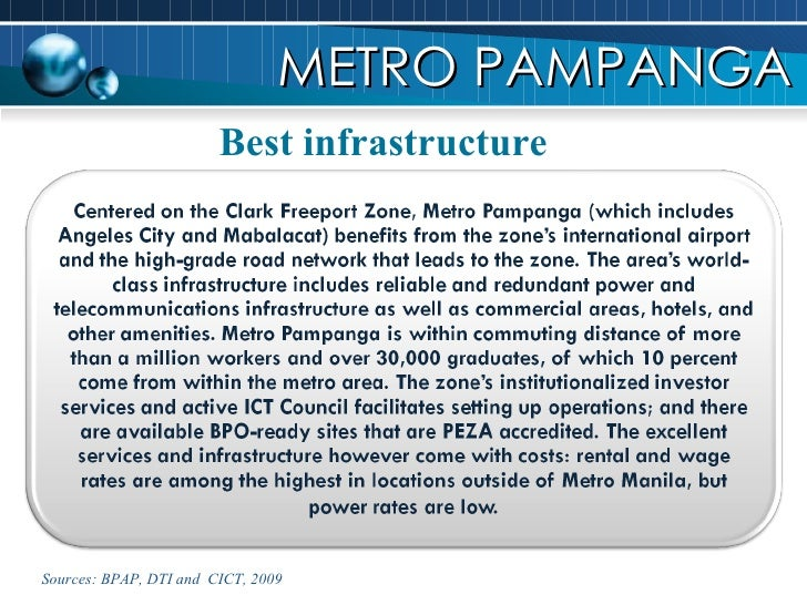 Best infrastructure METRO PAMPANGA Sources: BPAP, DTI and  CICT, 2009