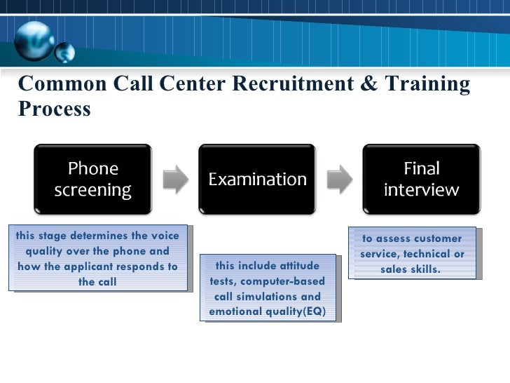 Common Call Center Recruitment & Training Process this stage determines the voice quality over the phone and how the appli...