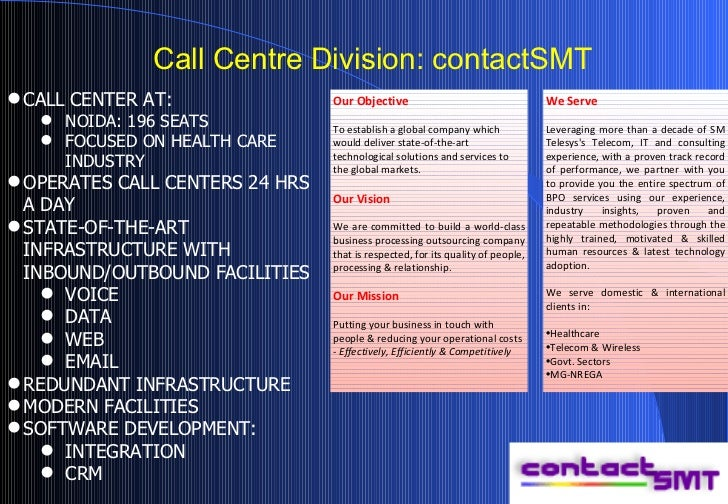 Call Centre Division: contactSMT   <ul><li>CALL CENTER AT: </li></ul><ul><ul><li>NOIDA: 196 SEATS </li></ul></ul><ul><ul><...