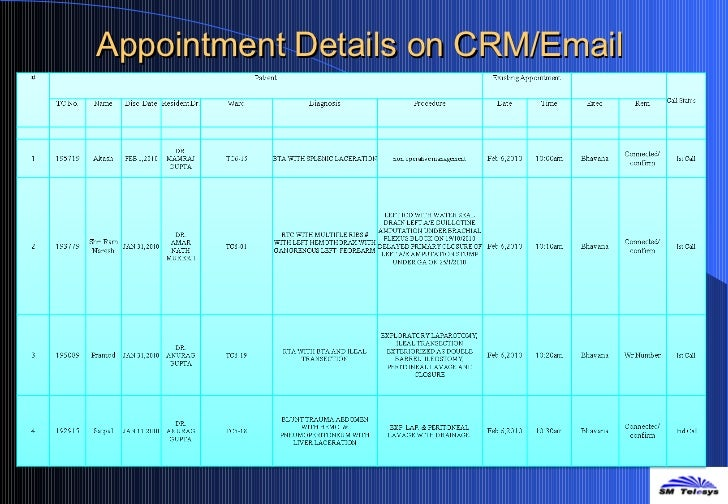 Appointment Details on CRM/Email