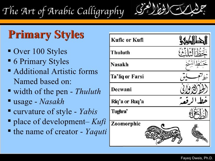 10 The Art Of Arabic Calligraphy