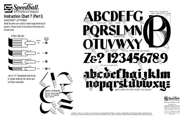 Calligraphy nine alphabets