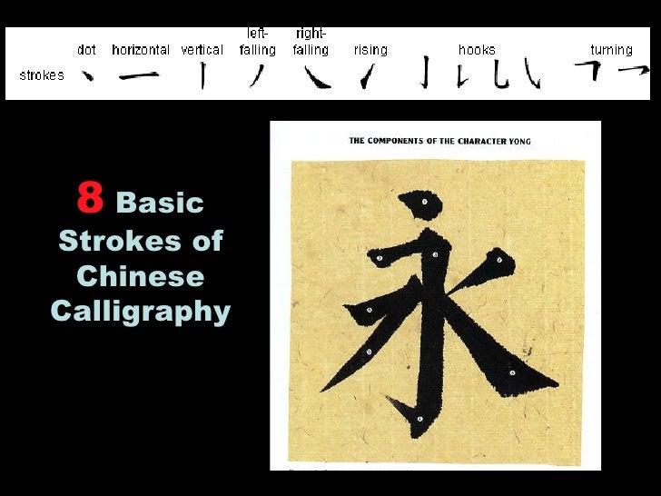 Calligraphy Yang Xin