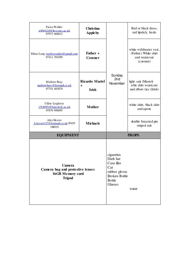 Fiona Walker  n3041124@live.tees.ac.uk  07973 468012  Christina  Appleby  Sunday  2nd  November  Red or black dress,  red ...