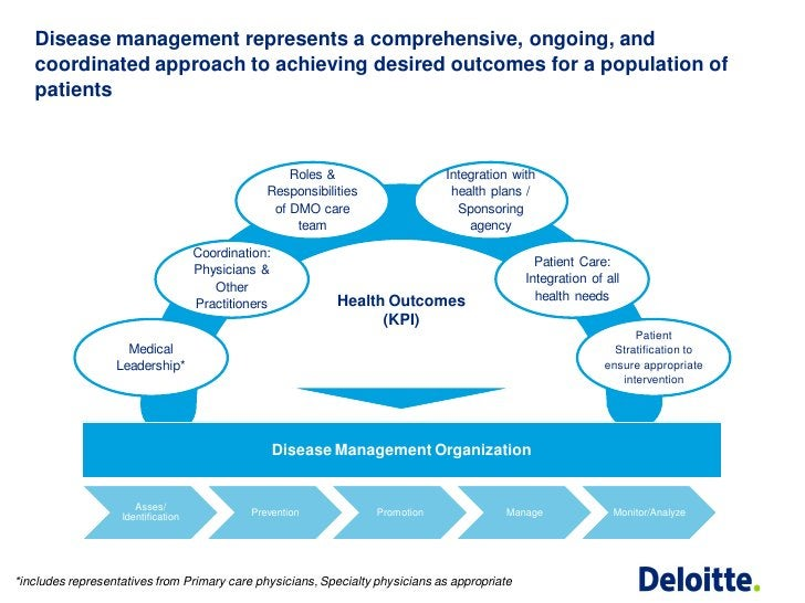 Disease management represents a comprehensive, ongoing, and   coordinated approach to achieving desired outcomes for a pop...
