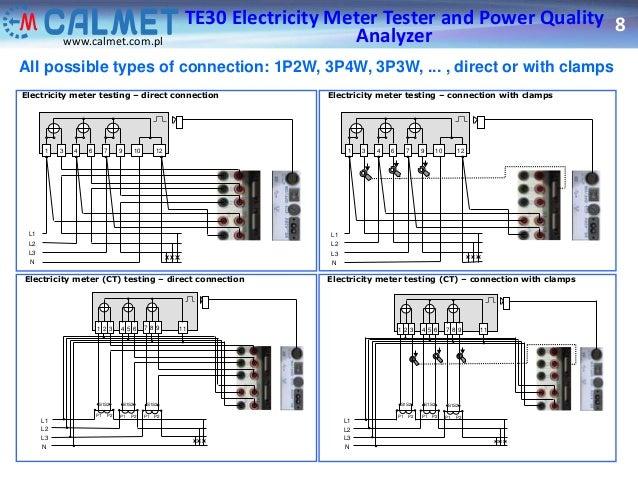 Calmet Testing Energy Measurement Equipment