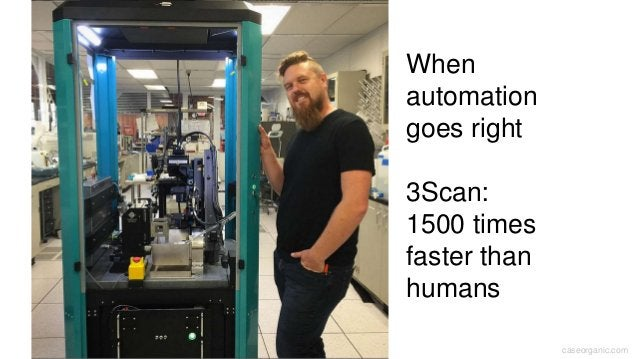 caseorganic.com • 1500 times faster When automation goes right 3Scan: 1500 times faster than humans