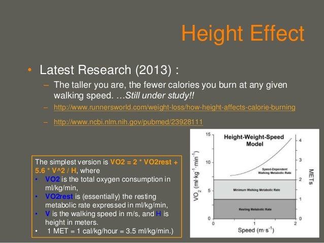 Calorie Estimation on Wearables