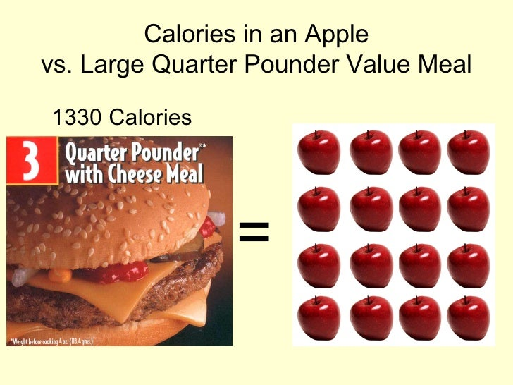 Calories In An Apple