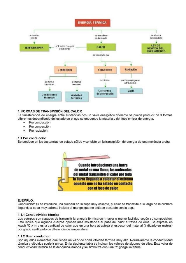 1. FORMAS DE TRANSMISIÓN DEL CALORLa transferencia de energía entre sustancias con un valor energético diferente se puede ...