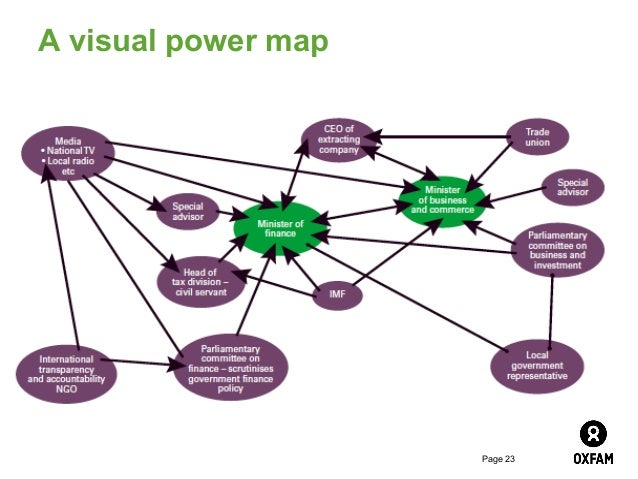How to Write a Visual Analysis Paper