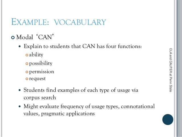 EXAMPLE: VOCABULARY  Modal 'CAN'  Explain to students that CAN has four functions:  ability  possibility  permission ...