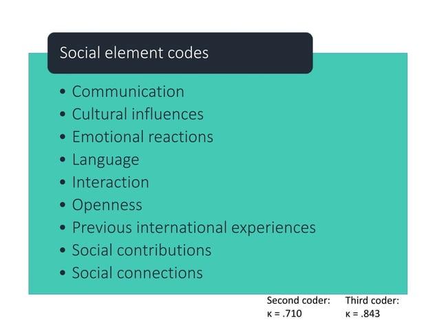 1582 total codes 618 social element codes (39.1%)