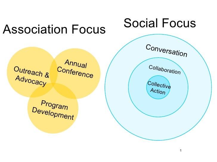 Relevance Is Not Enough: Applying Social Media Lessons to Strategy <ul><li>2010 CalSAE Annual Conference </li></ul><ul><li...
