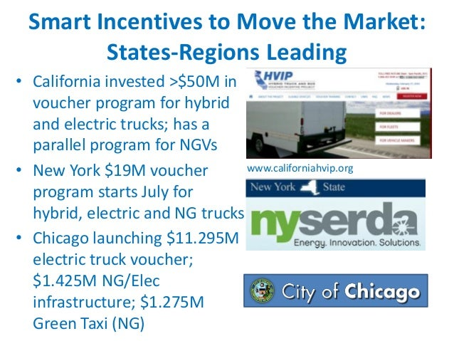 Smart Incentives to Move the Market:States-Regions Leading• California invested >$50M invoucher program for hybridand elec...