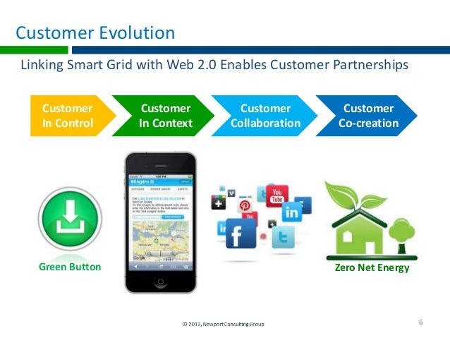 """a study on the changes in both solar technologies and the photovoltaic solar business models Innovative business models play an important role in motivating the end consumer for the use of solar power technology  in a solar business model, solar power is offered as a service by a third party that """"installs, operates and maintains solar photovoltaic on the roof of end customer"""" [ 18 ]."""