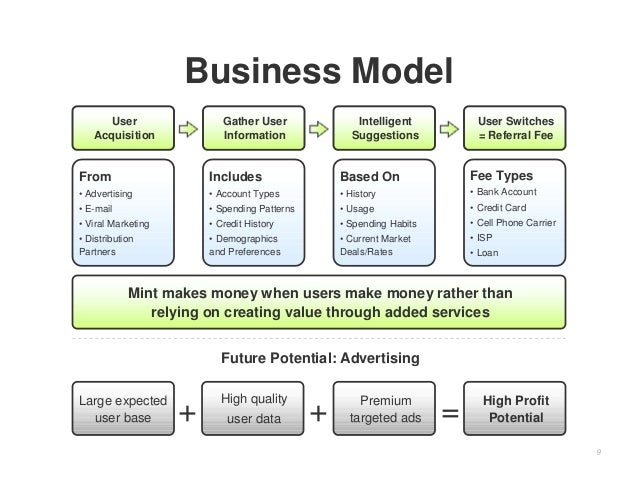 business model canvas zillow Business model canvas progression  business model canvas progression  boltwatch 2017 5,266 views share like download.