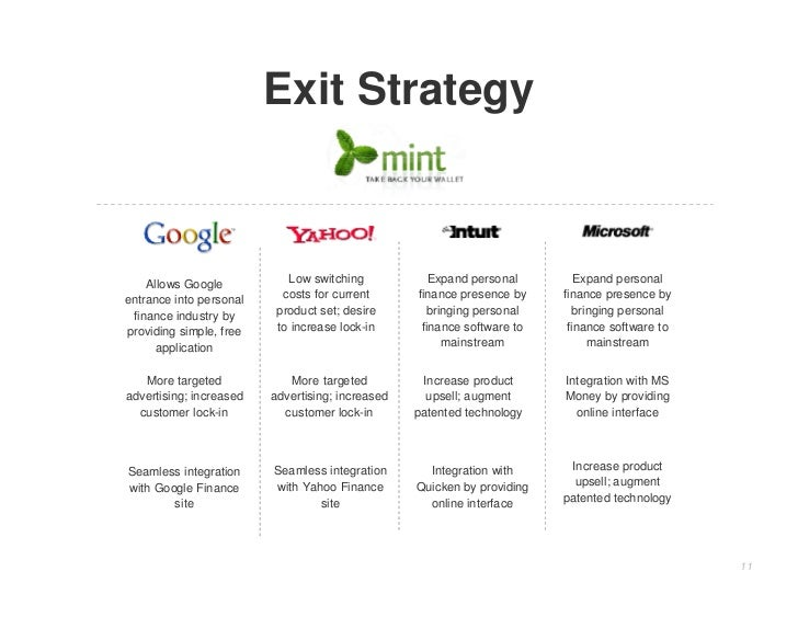Three Steps to Create an Exit Plan
