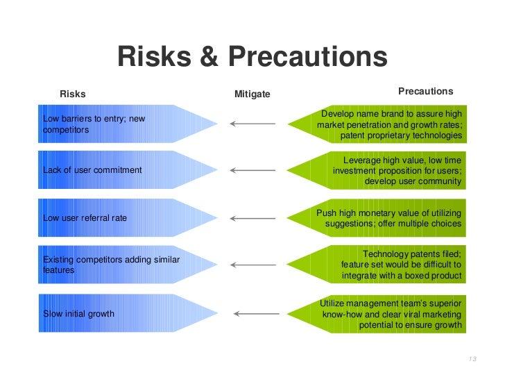 Risks Amp Precautions Risks Mitigate