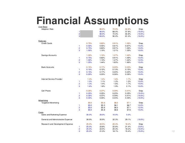 Financial Assumptions User Base    Adoption Rate                                     80.0%   72.0%   64.8%     Step       ...