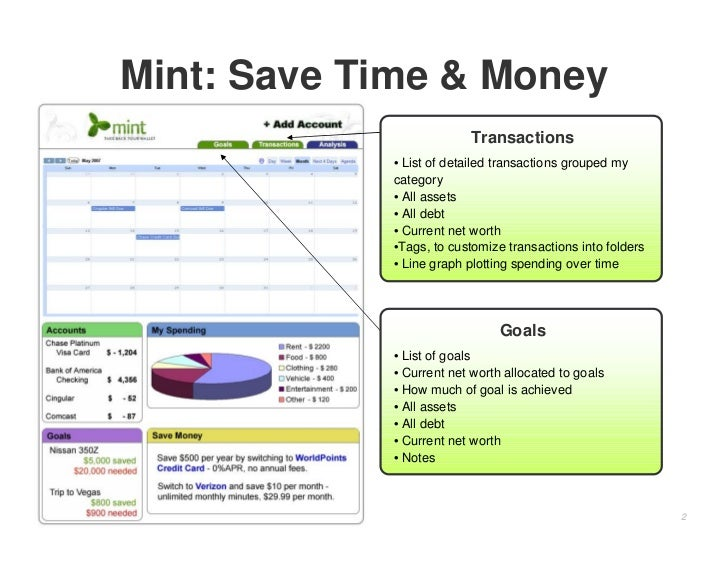 Mint: Save Time & Money                          Transactions             • List of detailed transactions grouped my      ...