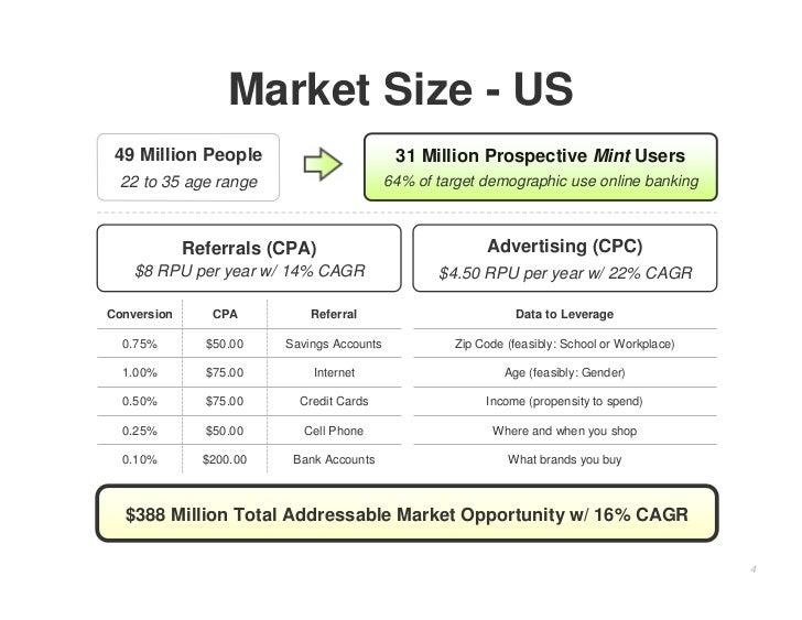 Market Size - US  49 Million People                           31 Million Prospective Mint Users   22 to 35 age range      ...