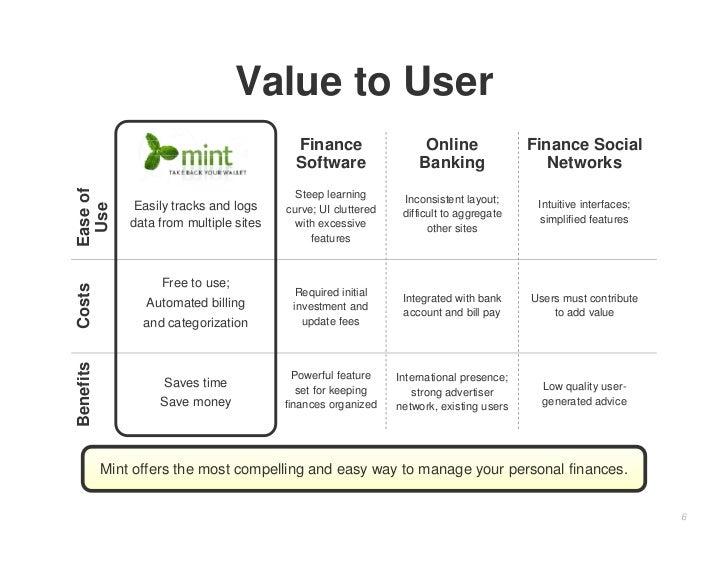 Value to User                                             Finance                  Online               Finance Social    ...