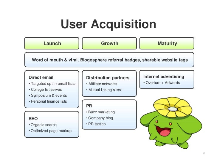 User Acquisition          Launch                          Growth                 Maturity     Word of mouth & viral, Blogo...