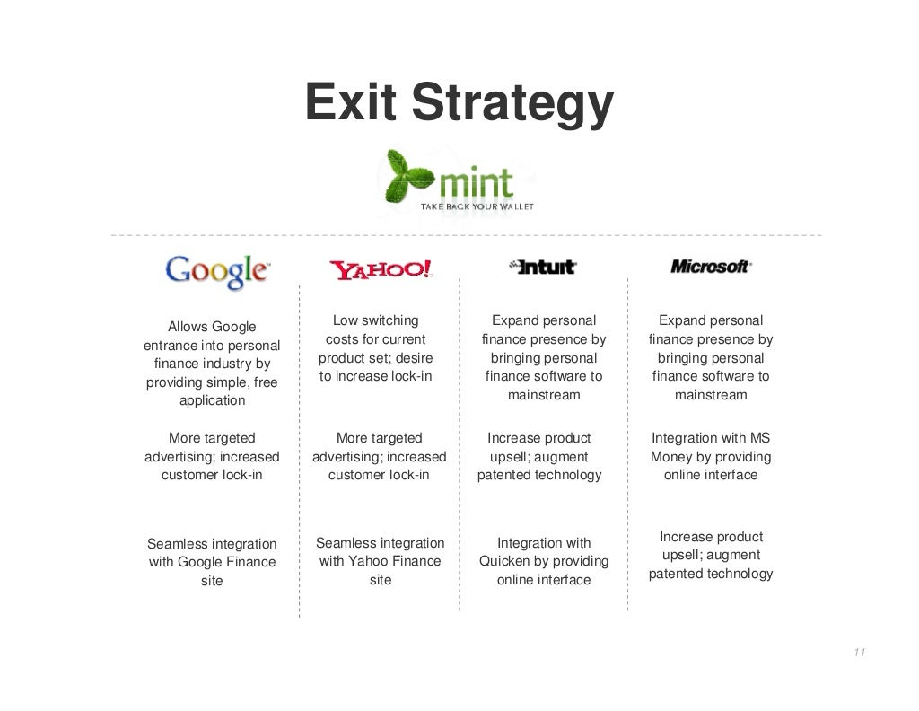 Exit strategy allows google low wajeb Images