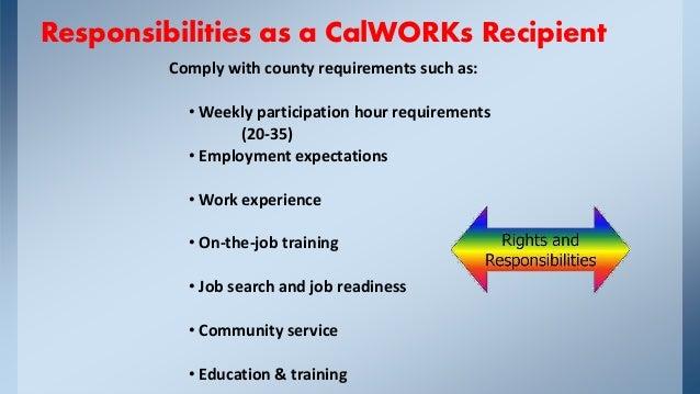 CalWORKs - swccd.edu