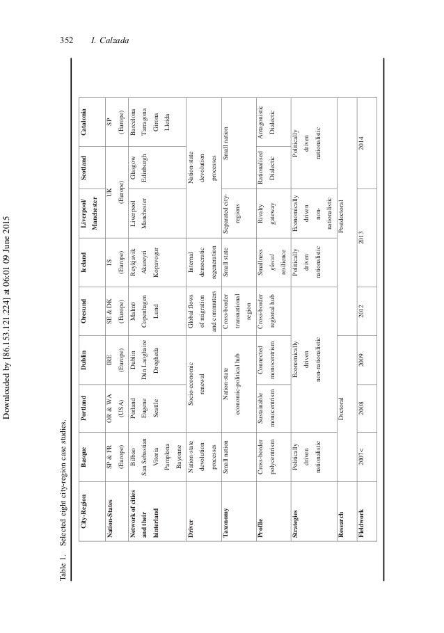 Table1.Selectedeightcity-regioncasestudies. City-RegionBasquePortlandDublinOresundIcelandLiverpool/ Manchester ScotlandCat...