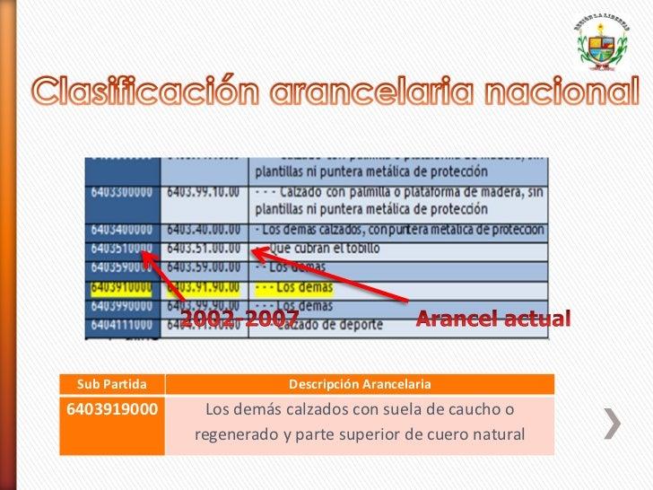 Calzado De Exportacion Calzado Peruano De De Calzado Peruano Peruano Exportacion Calzado Exportacion De Exportacion 0PXN8wnkOZ