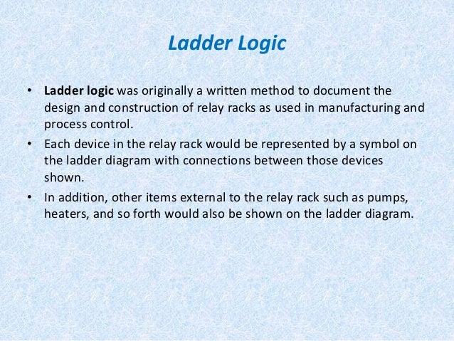 Cam Ladder Logic Diagram