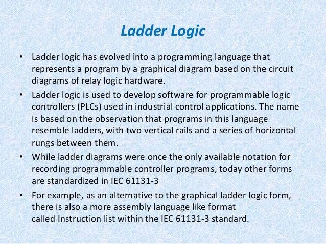 Cam ladder logic diagram 3 ladder logic ccuart Gallery